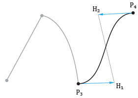 smooth_smooth_case | Редактор функций на основе кривых Безье