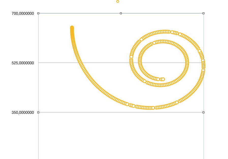 path_curve | Физика аркадного поворота