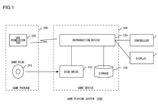 sonypatent[1] | Sony патентует технологию блокировки игр.