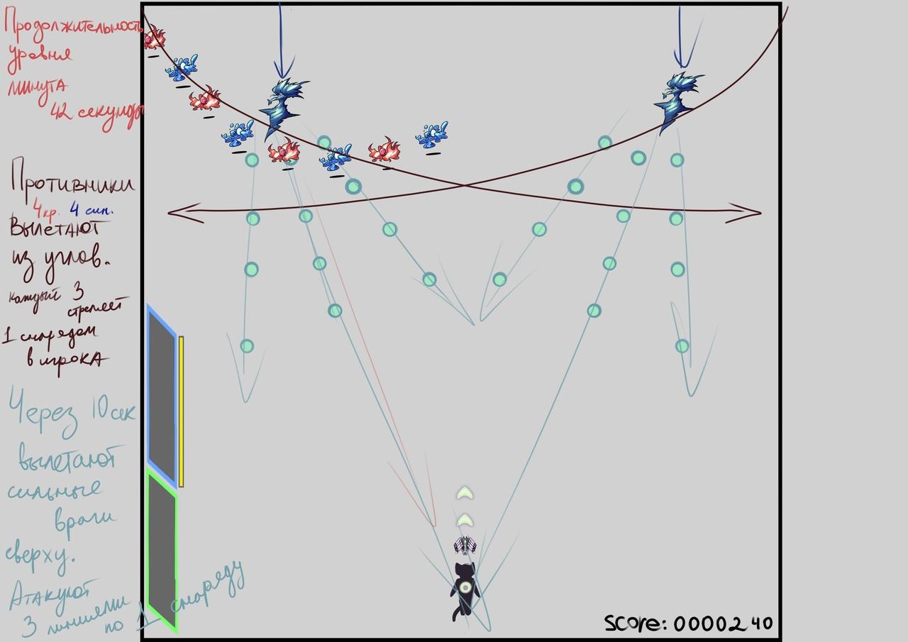 Gala Visual   Gala - Furry Danmaku Game (рабочее названиее)