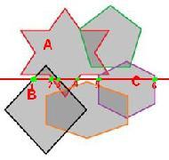 Пересечение полигонов со сканирущим лучом