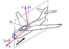 Моделирование аэродинамики самолета: система координат