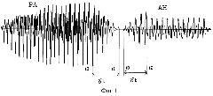 фонемы