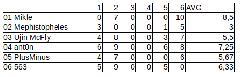 Конкурс интерфейсов меню 2 - итоги