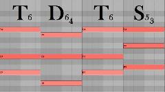 Основы гармонии и функциональности в музыке