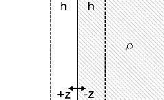 однородность-плоскость