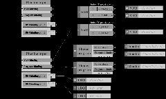 openGL sheme: vertex data and uniforms