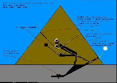 Пирамида аккомулятор