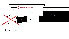Схема станции