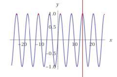 sine_plot
