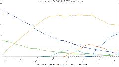 StatCounter-os_windows_versions-ww-monthly-200910-201703