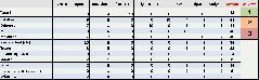 Результаты народного голосования по конкурсу 64к игр.