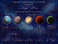 ресурсы в StarAge