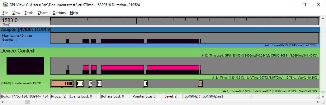 Titan-V   Производительность при отрисовке геометрии.