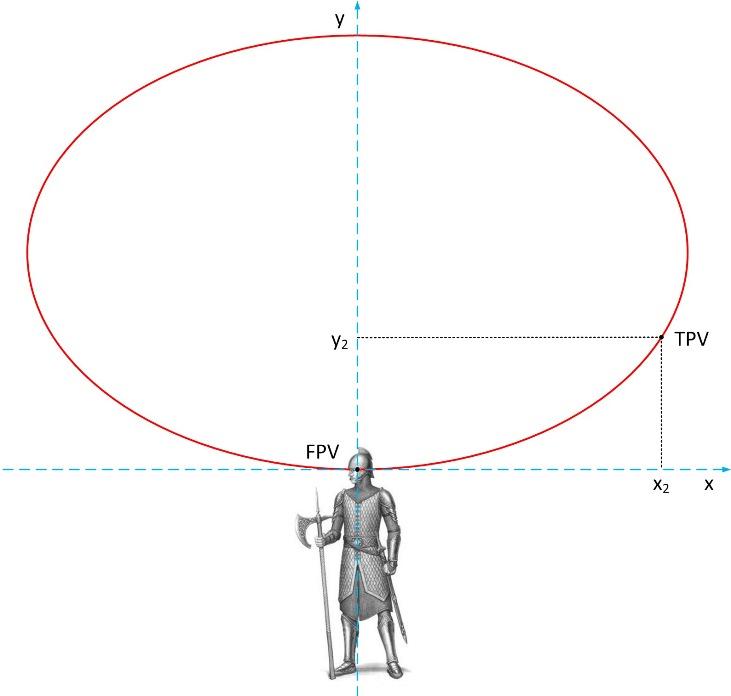 Траектория_эллипс_пример_01 | Модель камеры в Actions