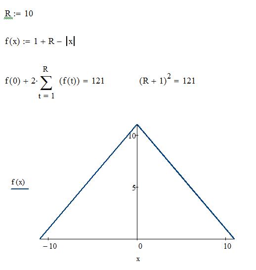 triangular | Кое-что о размытии изображения с помощью шейдеров.