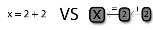 VS | Опять про Unigine - пните аргументированно