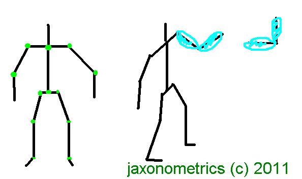 Требования к 2D движку