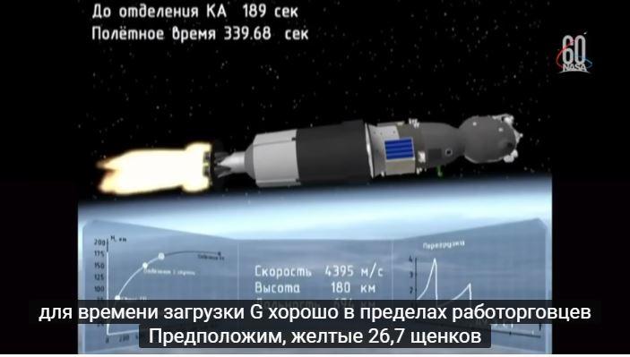 Жёлтые щенки космоса | FUN 2.0