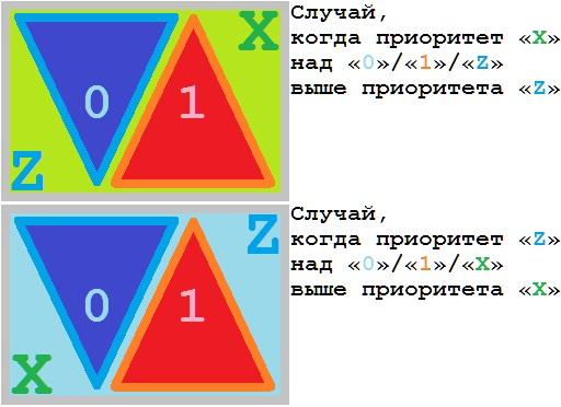 «Z-x₀₁» ИЛИ «X-z₀₁»? | FUN: Загадки